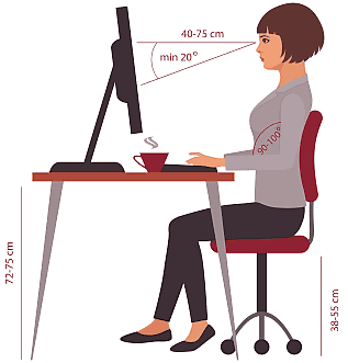 ergonomisches Arbeiten am Monitor