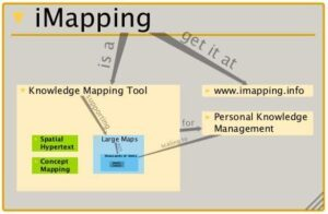 iMapping-Tool
