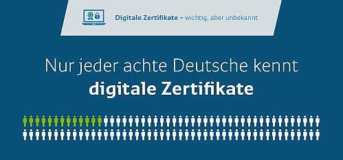 Studie über digitale Zertifikate mit Infografik