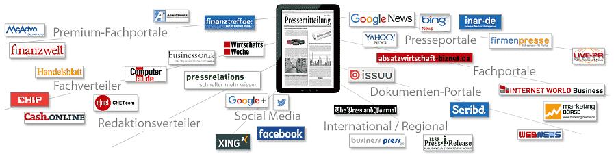 Pressemitteilung weitreichend verteilt auf Online-Portale und Social Media