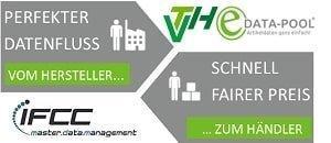 Digitalisierung - der VTH-eData-Pool