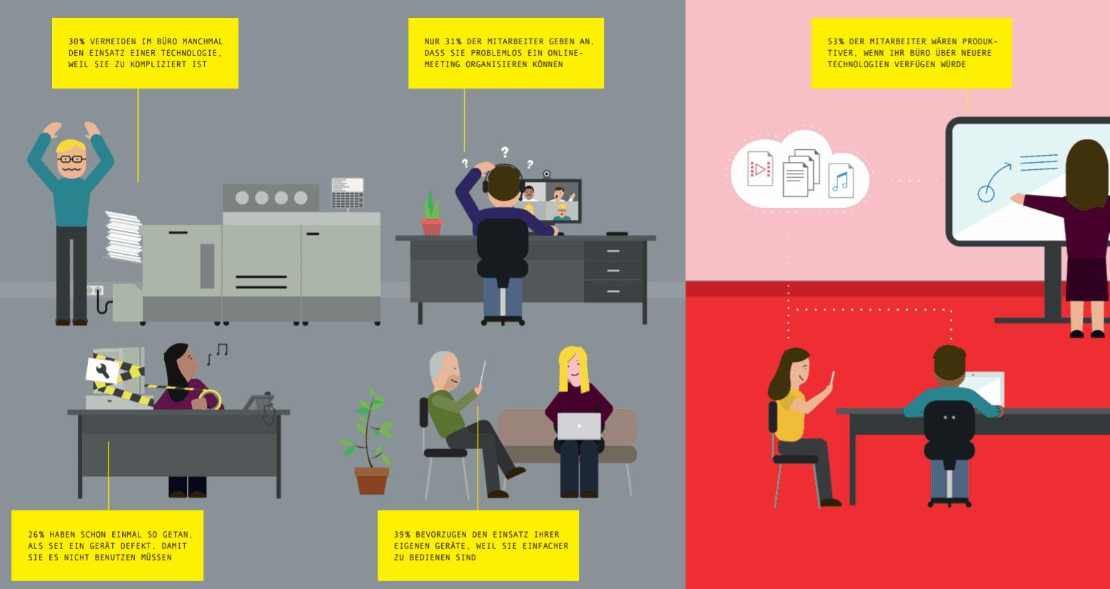 Mindert Ihre Büro-Technologie Ihre Produktivität?