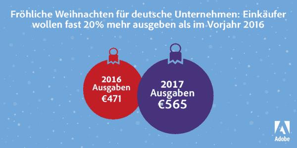 Ausgaben der Kunden zu Weihnachten