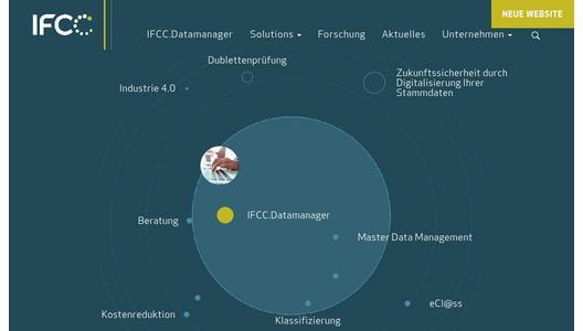 IFCC-GmbH