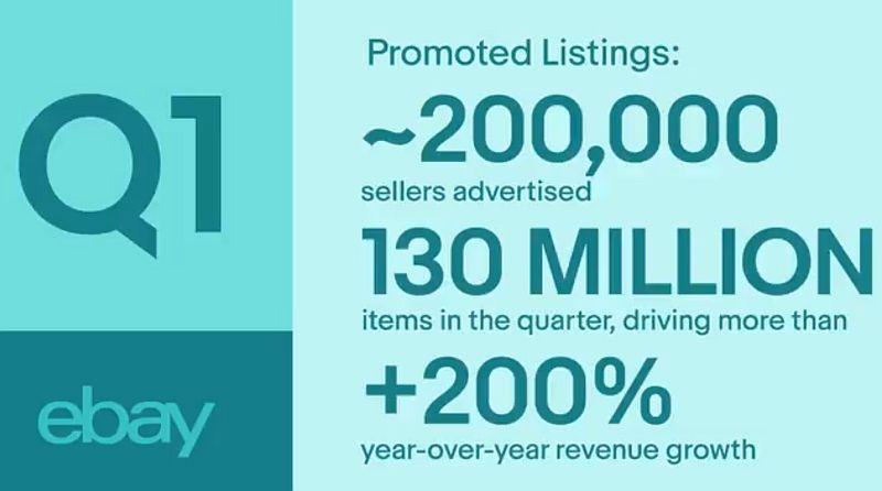 Promoted Listings – eBay überholt Amazon im Werbegeschäft 1