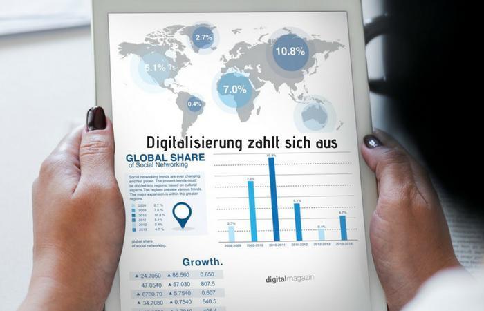 digitale Vorreiter: Die Digitalisierung lohnt sich schon jetzt!
