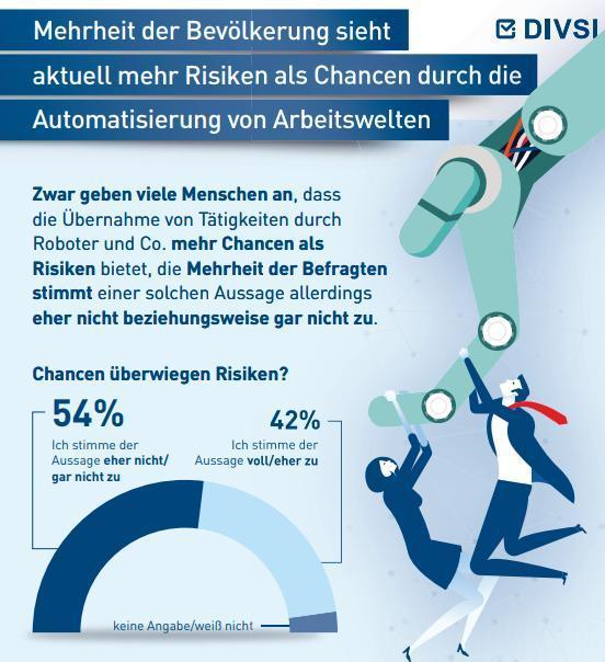 mehr Risiken als Chancen durch die Automatisierung von Arbeitswelten