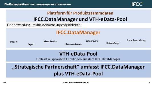 IFCC.DataManager – die Stammdaten-Plattform 3