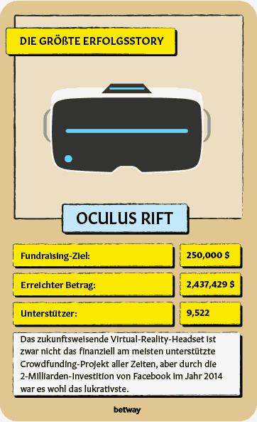 Oculus Rift Kickstarter Kampagne