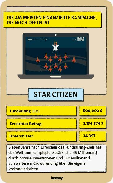 Star Citizen Kickstarter Kampagne