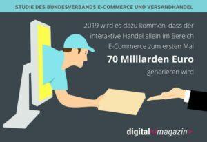 Rekordjahr 2019 – Onlinehandel fährt massive Gewinne ein