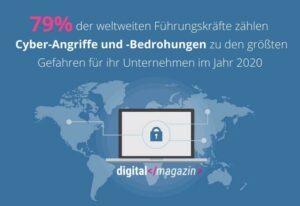 Zurück zur Sicherheit – die Bedeutung des Sicherheitsdenkens für die Digitalisierung
