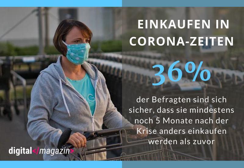 In Zukunft werden die Deutschen anders einkaufen