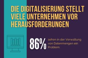 Planlos durch die Digitalisierung – ein Drittel der Unternehmen hat kein Digitalisierungskonzept