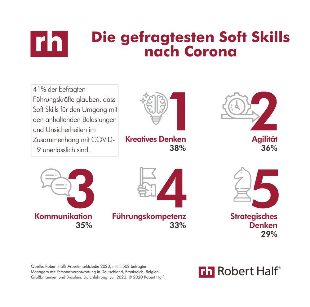 Infografik - Soft Skills