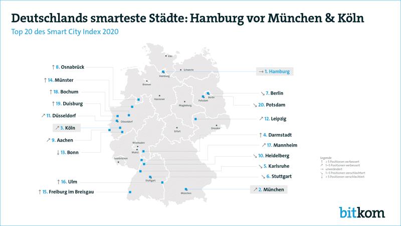 Deutschlands smarteste Städte
