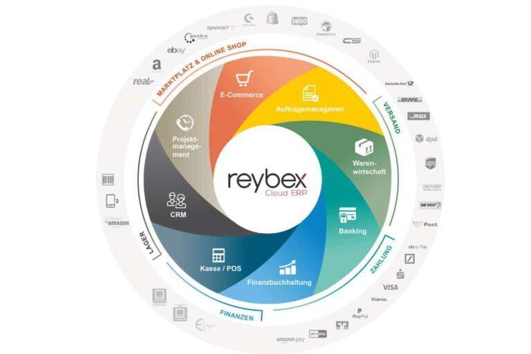 reybex Cloud ERP